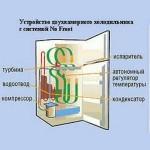 Устойство двухкамерного холодильника с системой No Frost